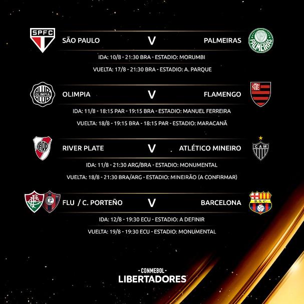 Días y horarios confirmados para River - Atlético Mineiro, por los cuartos de final de la Copa Libertadores | Canal Showsport