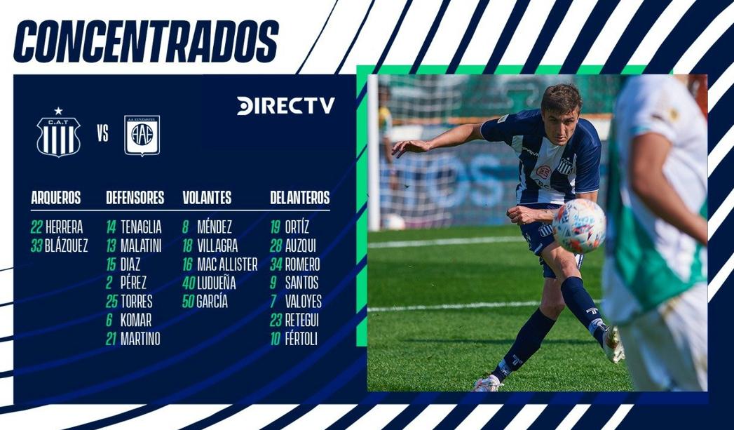 Los convocados por Medina para el duelo ante Estudiantes RC por Copa Argentina   Canal Showsport