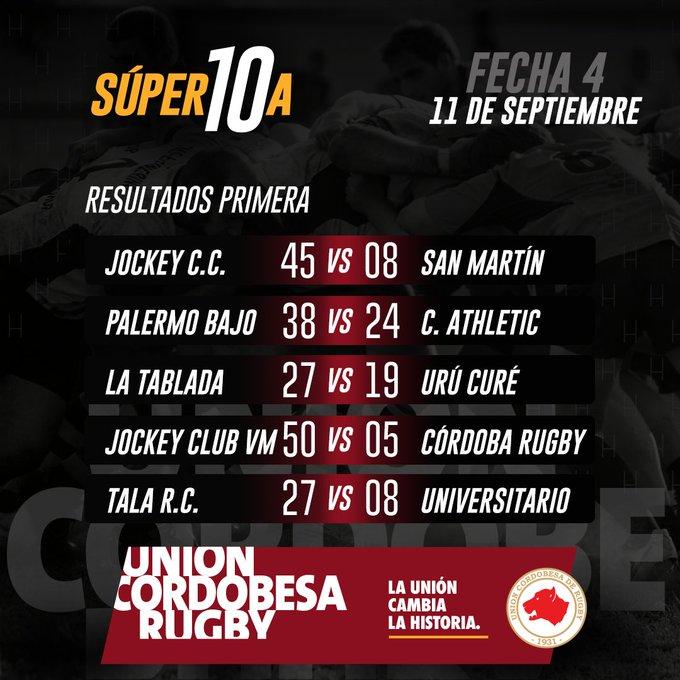Súper 10: La Tablada venció a Urú Curé 27 a 19   Canal Showsport
