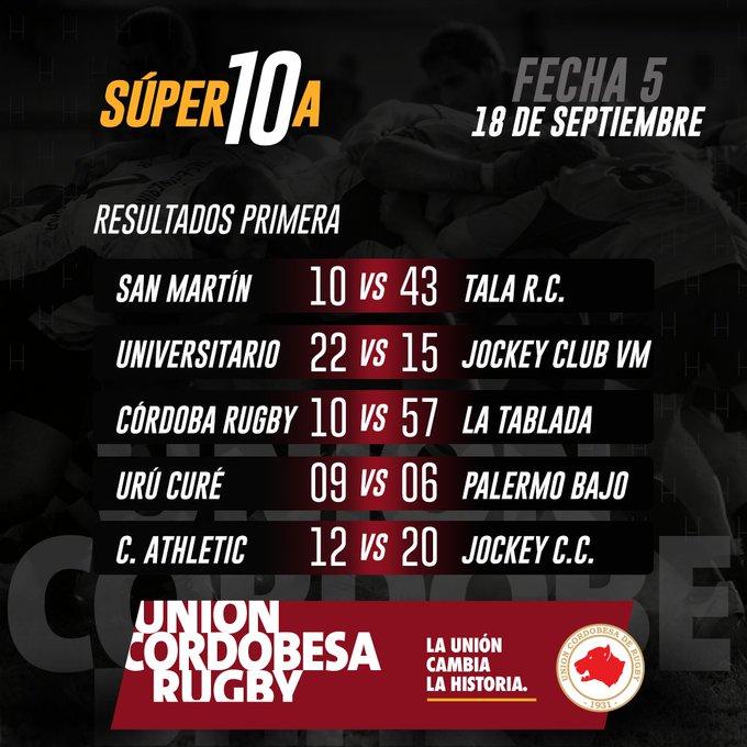 Súper 10: Jockey venció a Córdoba Athletic por 20 a 12 | Canal Showsport