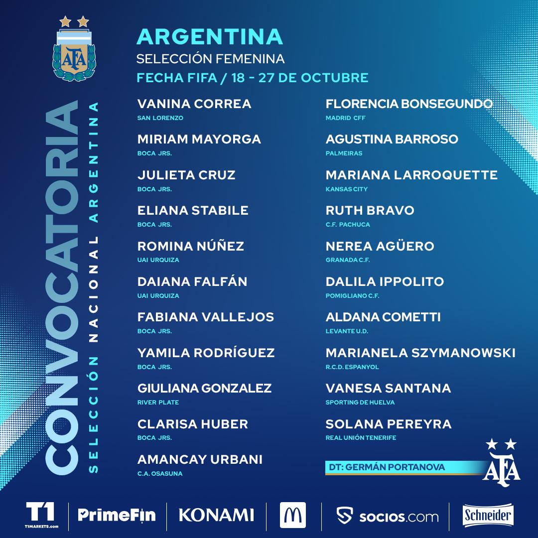Convocadas de la selección femenina para la fecha FIFA de octubre | Canal Showsport