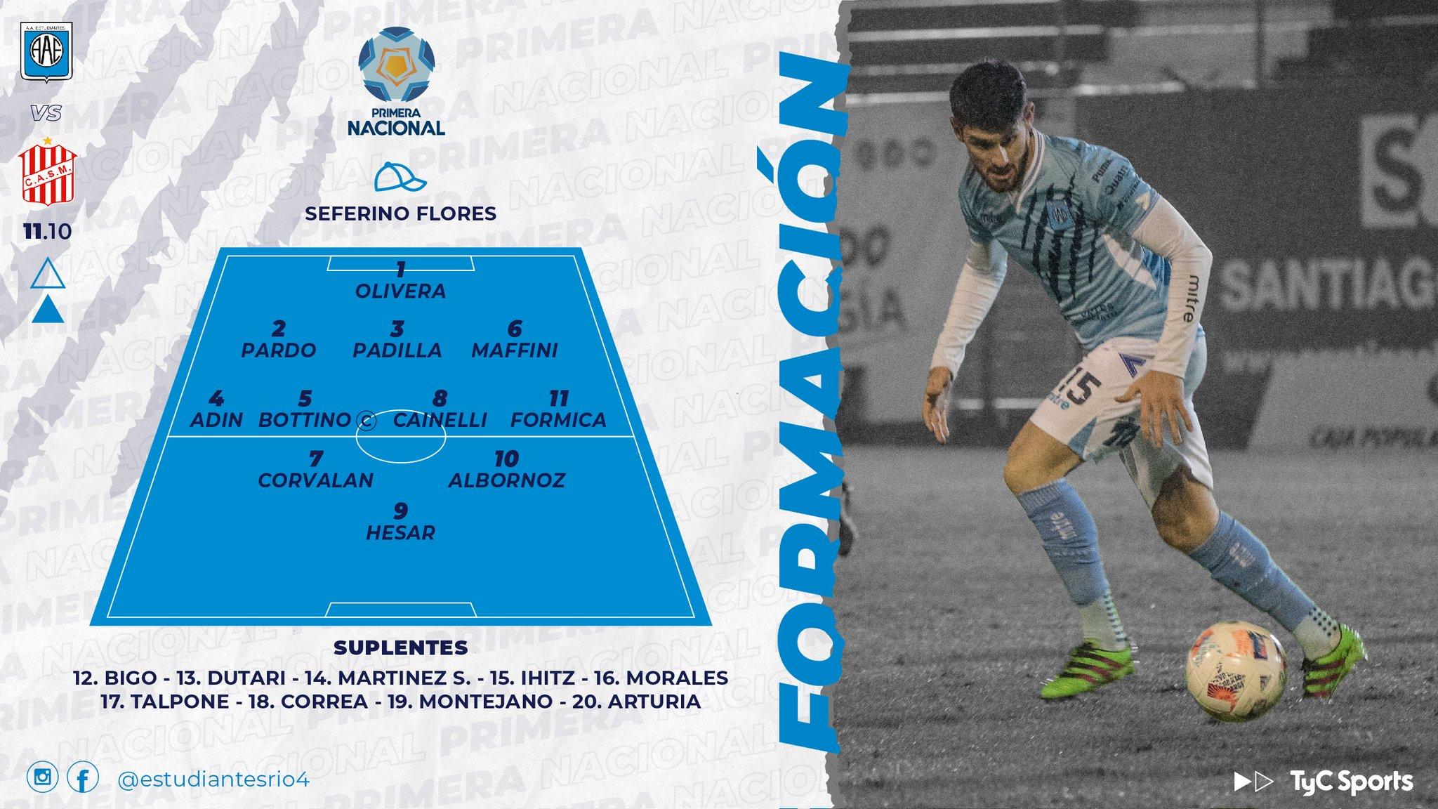 Estudiantes RC y San Martín (T) igualaron sin goles en el Candini | Canal Showsport
