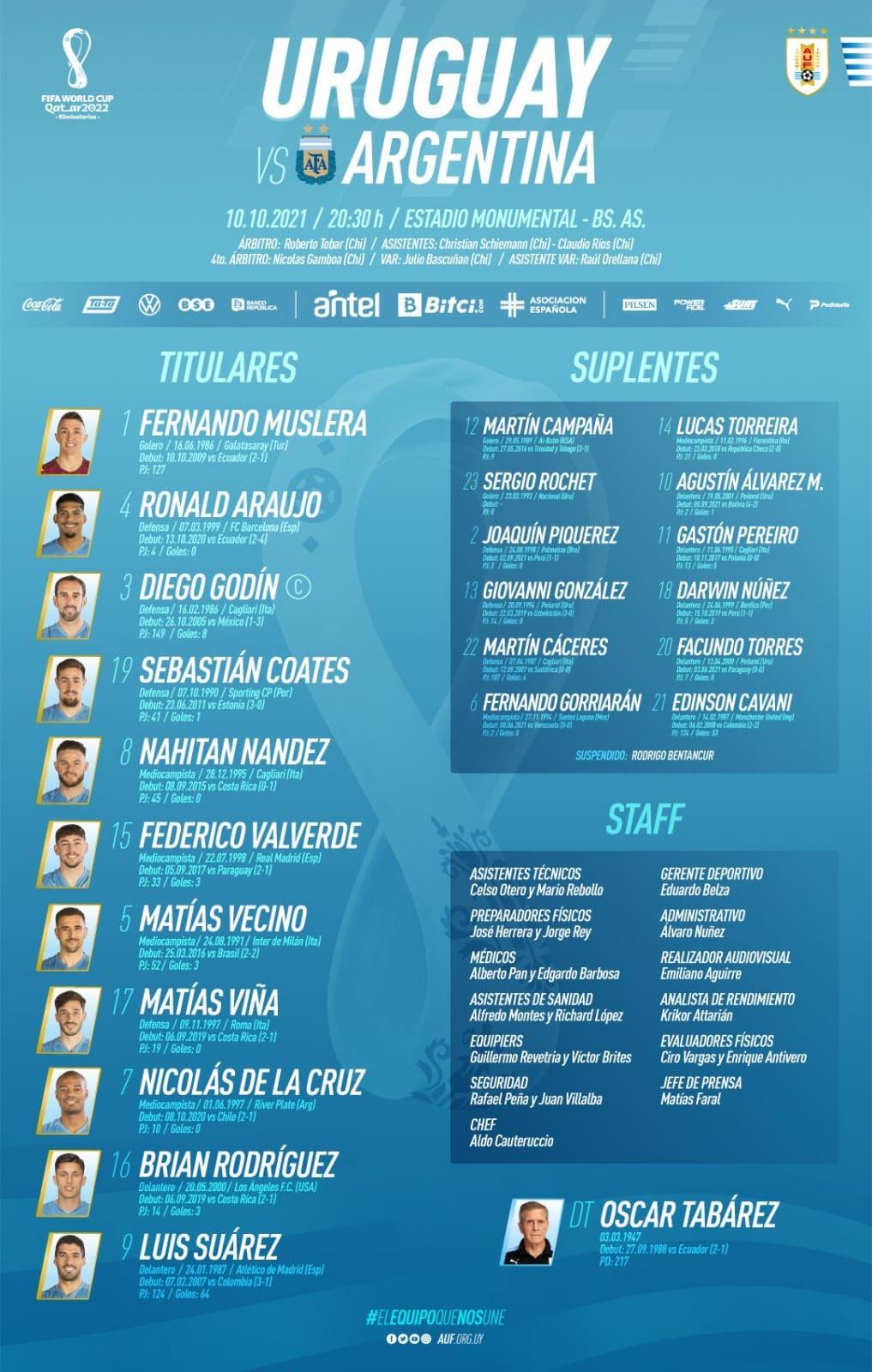 Argentina goleó 3 a 0 a Uruguay por las eliminatorias sudamericanas | Canal Showsport